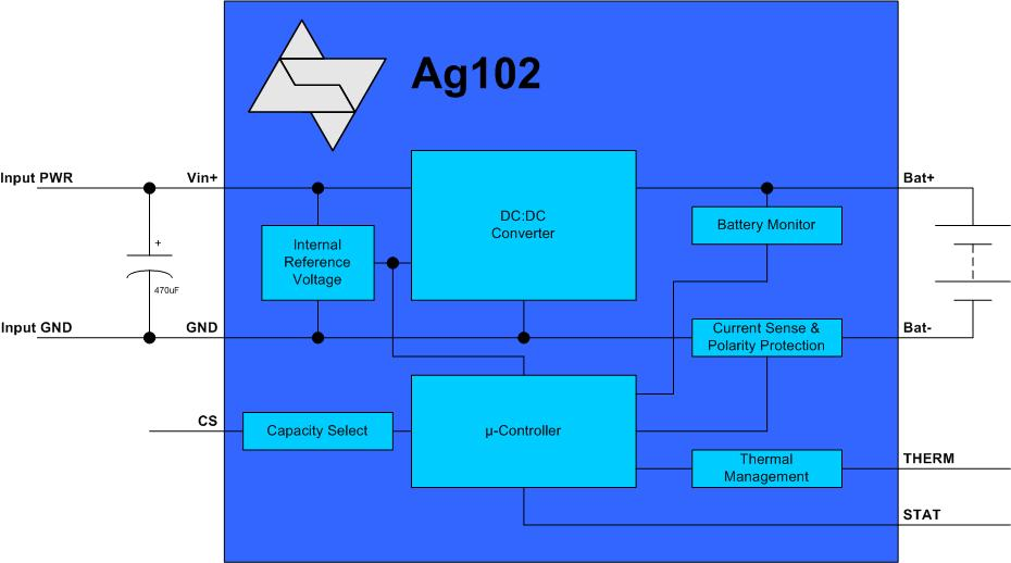 Ag102-Block-Diagram
