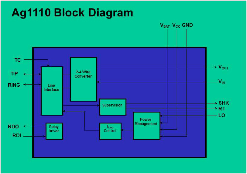 Ag1110-block-diagram