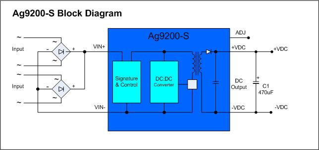 Ag9200-Block-Diagram